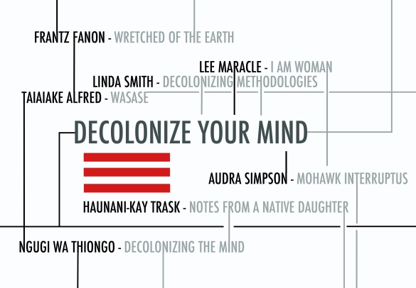 decolonize-your-mind2